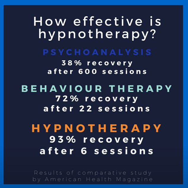 Hypnotherapy poster